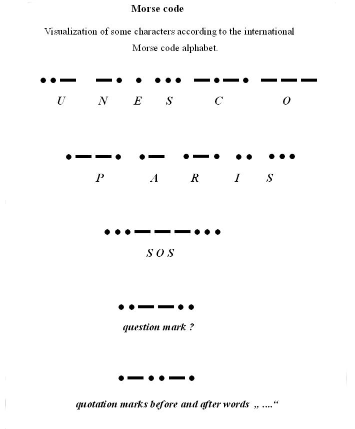 Unesco Ich  Arbeitsdateien Katalog Draft